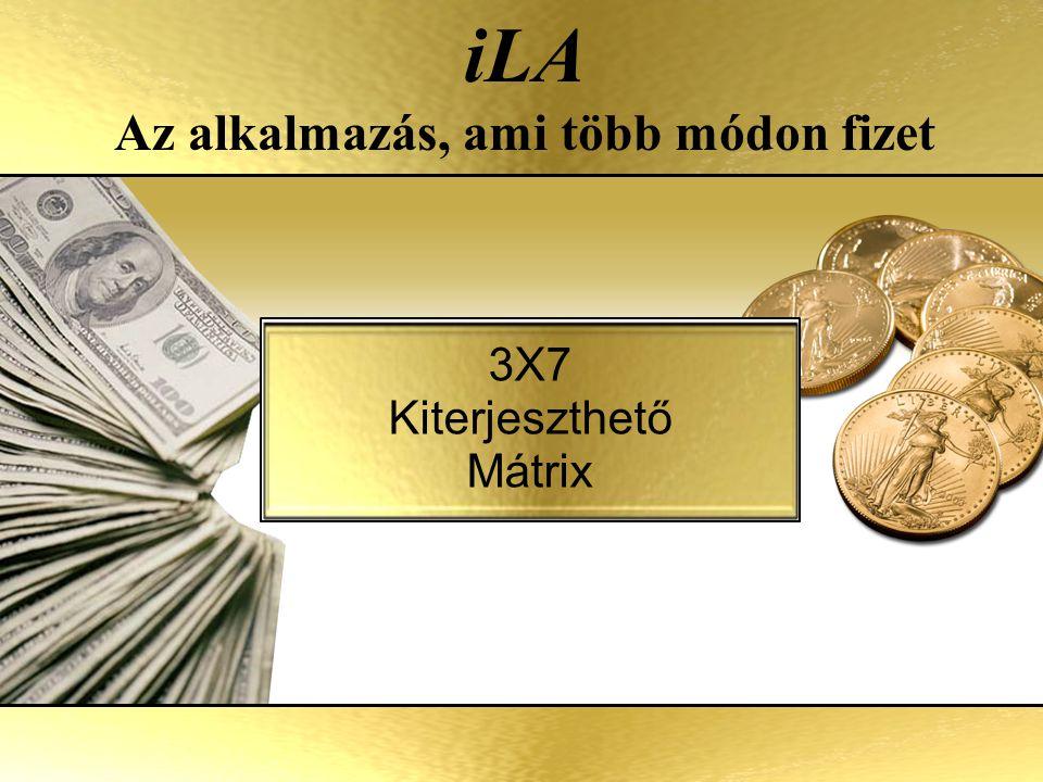 iLA Az alkalmazás, ami több módon fizet 3X7 Kiterjeszthető Mátrix