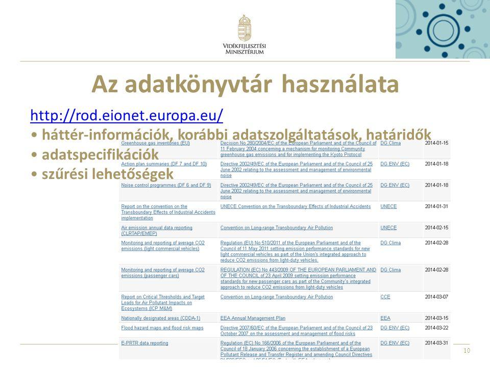 10 Az adatkönyvtár használata http://rod.eionet.europa.eu/ • háttér-információk, korábbi adatszolgáltatások, határidők • adatspecifikációk • szűrési lehetőségek