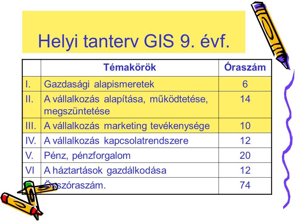 Helyi tanterv GIS 9.évf.