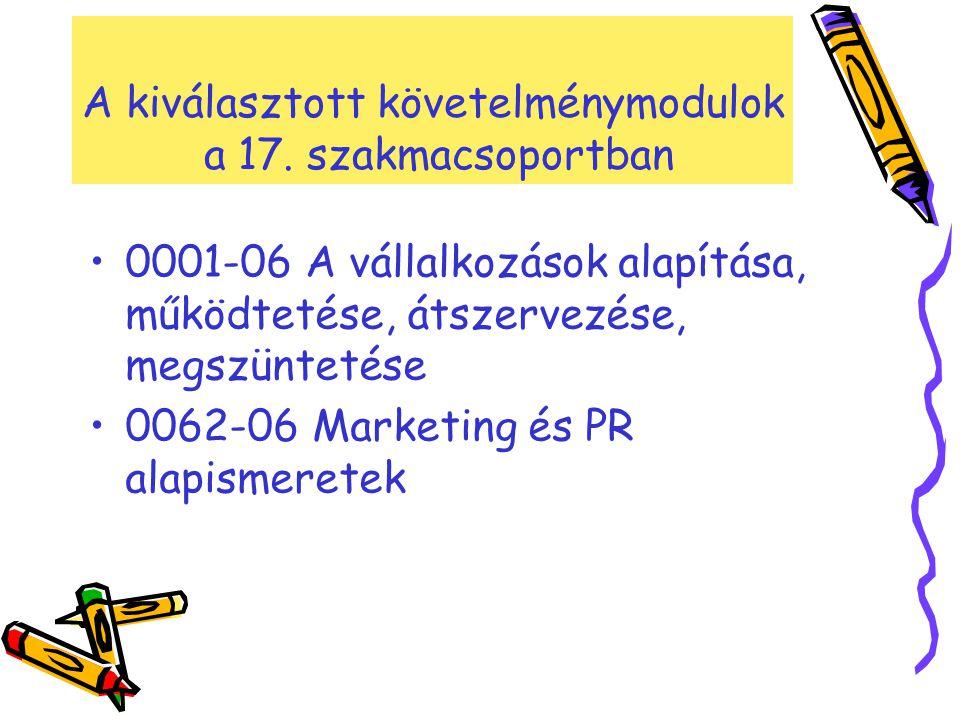 A kiválasztott követelménymodulok a 17. szakmacsoportban •0001-06 A vállalkozások alapítása, működtetése, átszervezése, megszüntetése •0062-06 Marketi