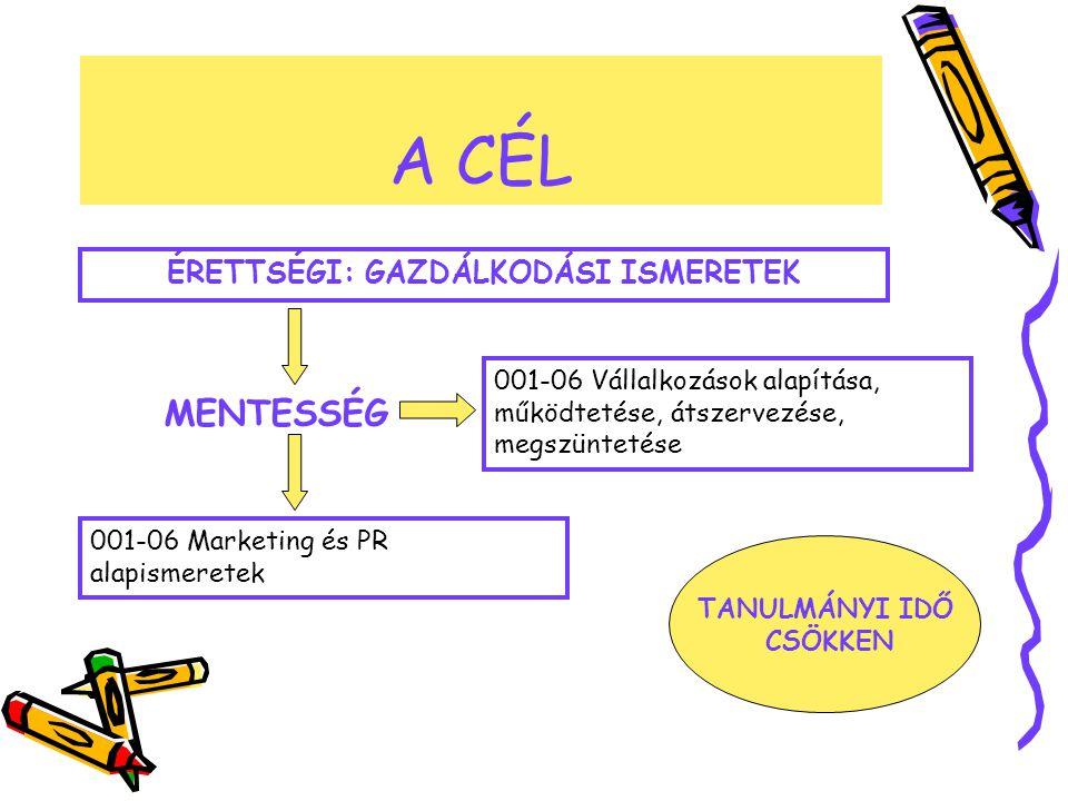 A CÉL 001-06 Vállalkozások alapítása, működtetése, átszervezése, megszüntetése 001-06 Marketing és PR alapismeretek ÉRETTSÉGI: GAZDÁLKODÁSI ISMERETEK