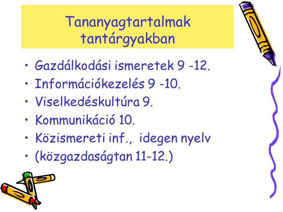 Tananyagtartalmak tantárgyakban •Gazdálkodási ismeretek 9 -12. •Információkezelés 9 -10. •Viselkedéskultúra 9. •Kommunikáció 10. •Közismereti inf., id