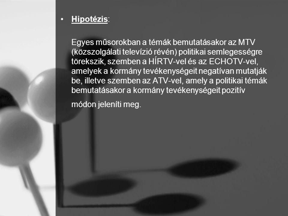 •Hipotézis: Egyes műsorokban a témák bemutatásakor az MTV (közszolgálati televízió révén) politikai semlegességre törekszik, szemben a HÍRTV-vel és az