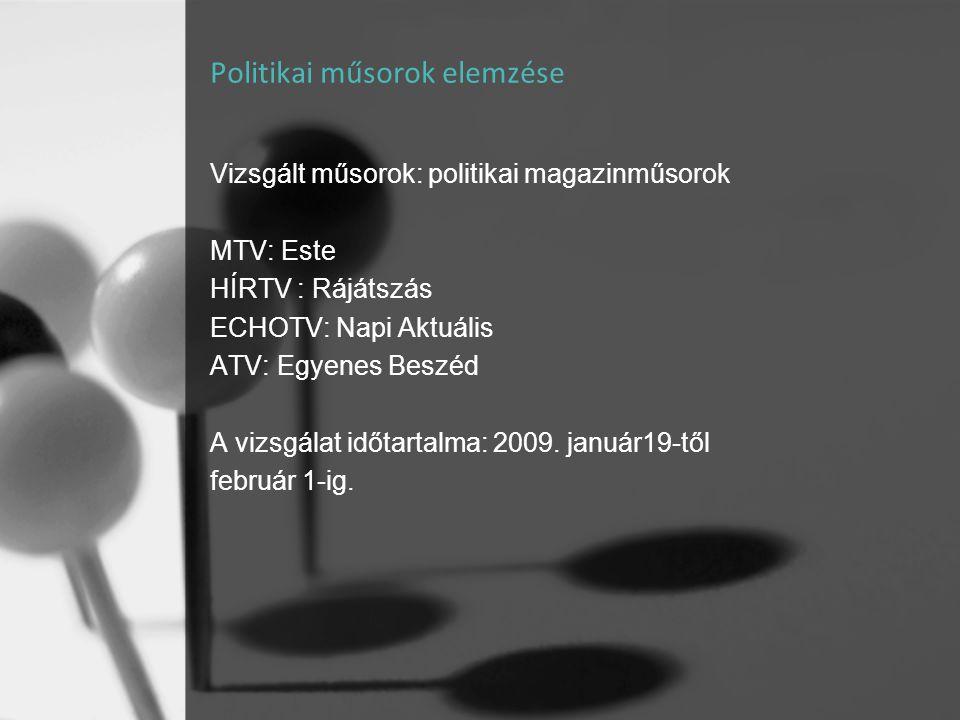Politikai műsorok elemzése Vizsgált műsorok: politikai magazinműsorok MTV: Este HÍRTV : Rájátszás ECHOTV: Napi Aktuális ATV: Egyenes Beszéd A vizsgála