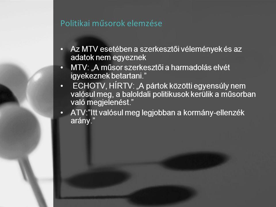 """Politikai műsorok elemzése •Az MTV esetében a szerkesztői vélemények és az adatok nem egyeznek •MTV: """"A műsor szerkesztői a harmadolás elvét igyekezne"""