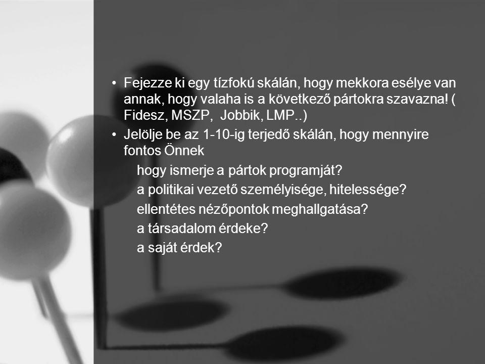 •Fejezze ki egy tízfokú skálán, hogy mekkora esélye van annak, hogy valaha is a következő pártokra szavazna! ( Fidesz, MSZP, Jobbik, LMP..) •Jelölje b