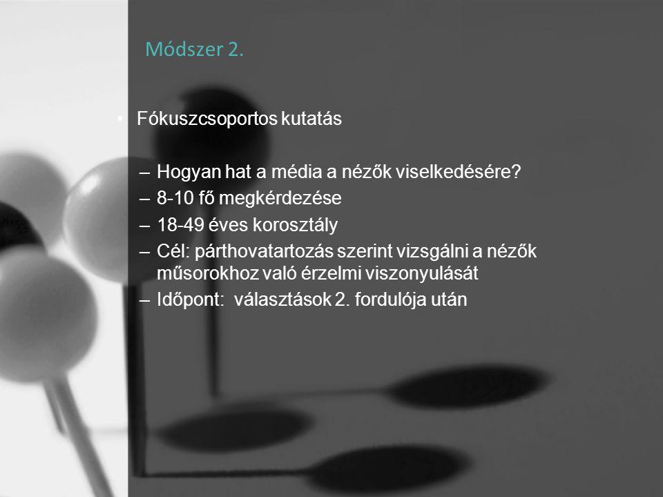 Módszer 2. •Fókuszcsoportos kutatás –Hogyan hat a média a nézők viselkedésére? –8-10 fő megkérdezése –18-49 éves korosztály –Cél: párthovatartozás sze