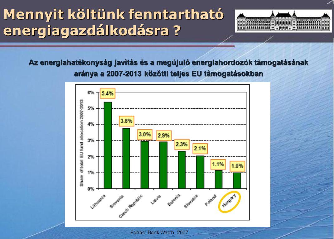 Az energiahatékonyság javítás és a megújuló energiahordozók támogatásának aránya a 2007-2013 közötti teljes EU támogatásokban Mennyit költünk fenntart