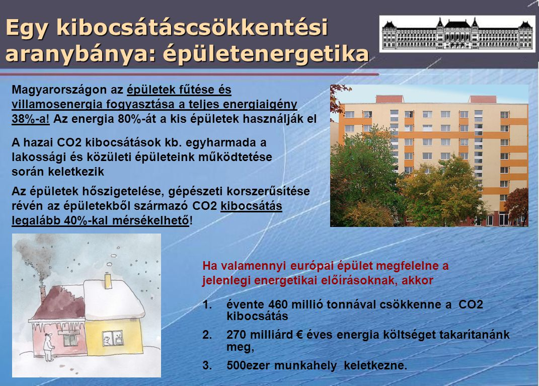 Egy kibocsátáscsökkentési aranybánya: épületenergetika Magyarországon az épületek fűtése és villamosenergia fogyasztása a teljes energiaigény 38%-a.