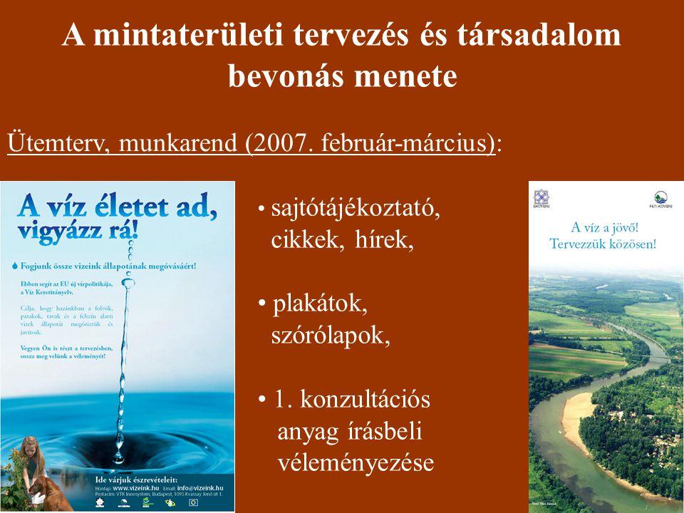 A mintaterületi tervezés és társadalom bevonás menete Ütemterv, munkarend (2007.