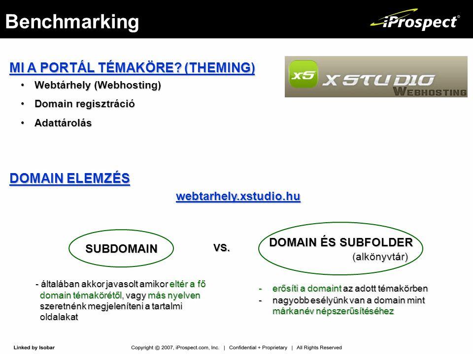 Benchmarking MI A PORTÁL TÉMAKÖRE? (THEMING) DOMAIN ELEMZÉS webtarhely.xstudio.hu •Webtárhely (Webhosting) •Domain regisztráció •Adattárolás VS. SUBDO