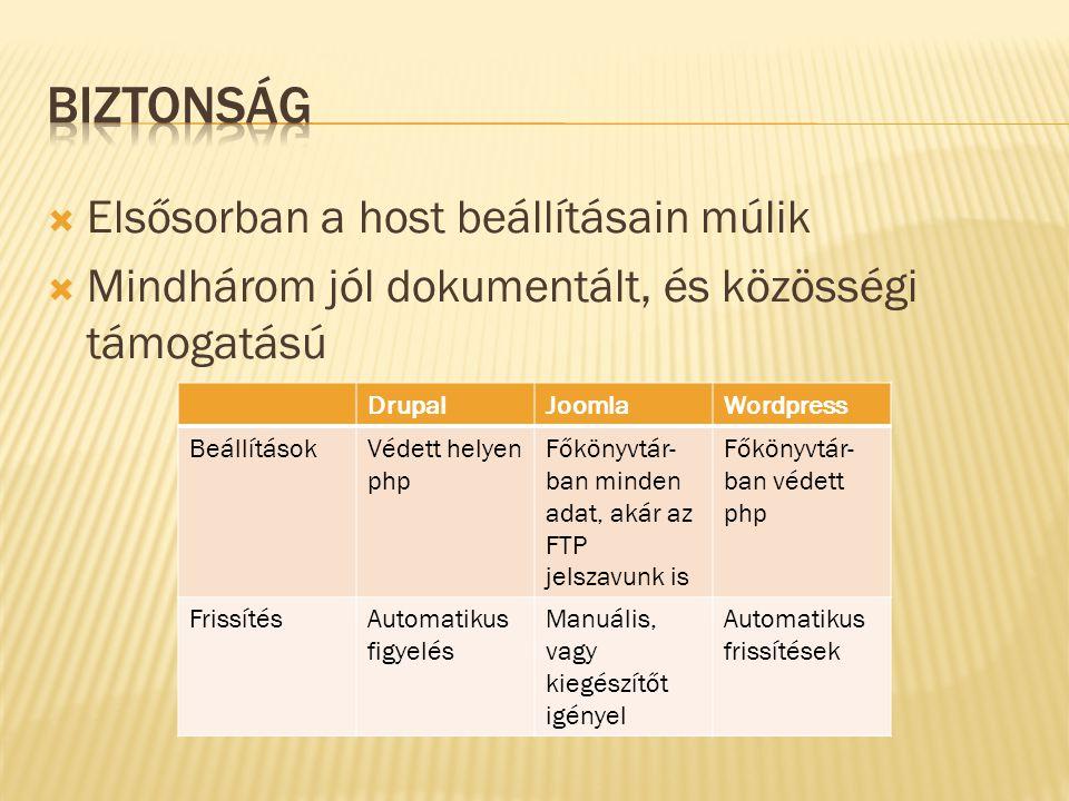 Elsősorban a host beállításain múlik  Mindhárom jól dokumentált, és közösségi támogatású DrupalJoomlaWordpress BeállításokVédett helyen php Főkönyvtár- ban minden adat, akár az FTP jelszavunk is Főkönyvtár- ban védett php FrissítésAutomatikus figyelés Manuális, vagy kiegészítőt igényel Automatikus frissítések