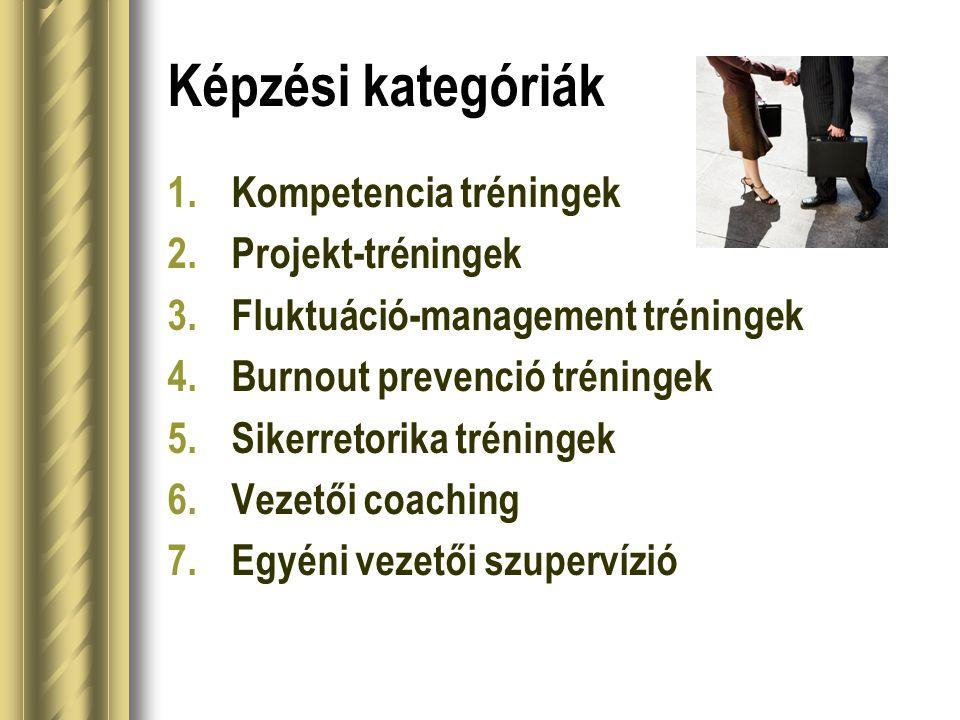 Képzési kategóriák 1.Kompetencia tréningek 2.Projekt-tréningek 3.Fluktuáció-management tréningek 4.Burnout prevenció tréningek 5.Sikerretorika tréning