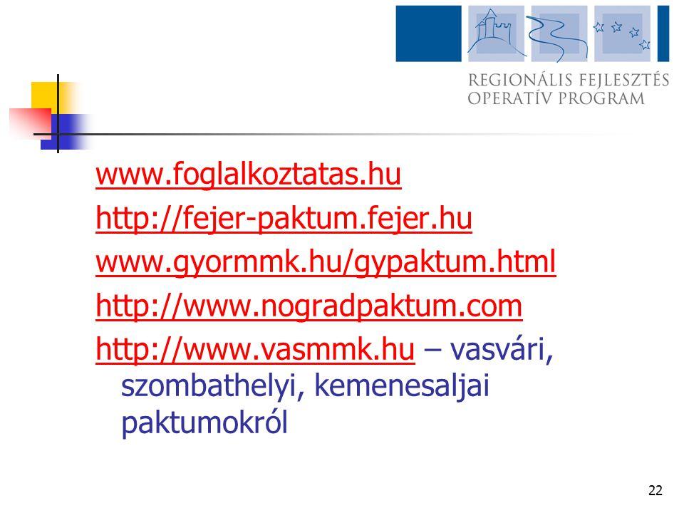 22 www.foglalkoztatas.hu http://fejer-paktum.fejer.hu www.gyormmk.hu/gypaktum.html http://www.nogradpaktum.com http://www.vasmmk.huhttp://www.vasmmk.h