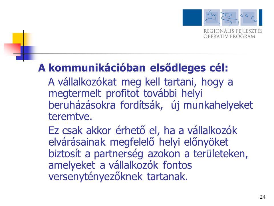 24 A kommunikációban elsődleges cél: A vállalkozókat meg kell tartani, hogy a megtermelt profitot további helyi beruházásokra fordítsák, új munkahelye