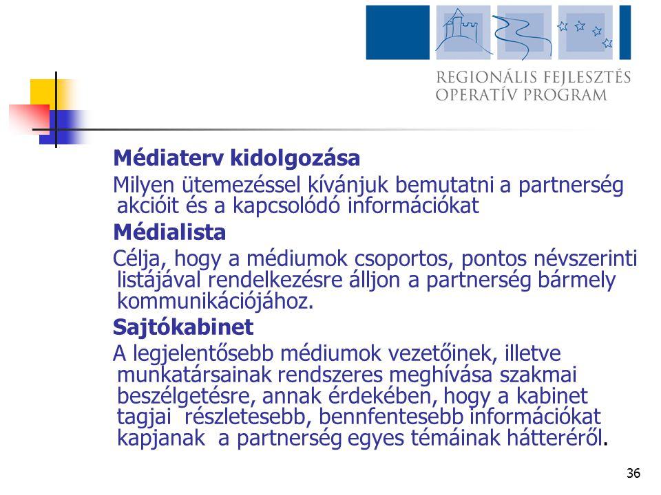 36 Médiaterv kidolgozása Milyen ütemezéssel kívánjuk bemutatni a partnerség akcióit és a kapcsolódó információkat Médialista Célja, hogy a médiumok cs