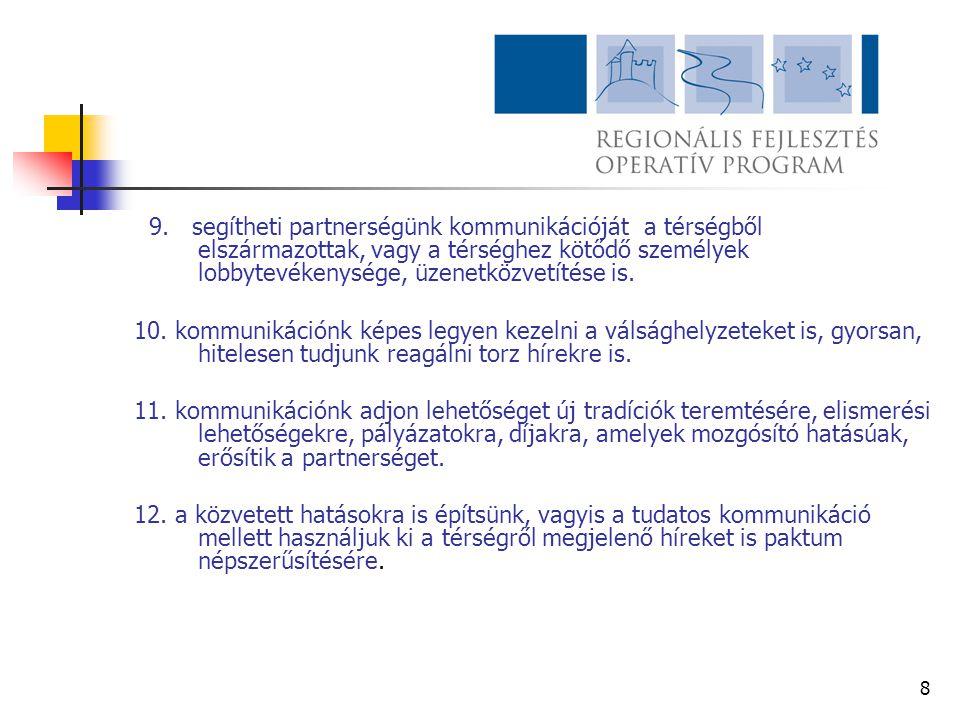 9 A kommunikáció sikerét szolgálja, ha a paktum munkájának bemutatására kommunikációs kampányt, vagy akciósorozatot tervezünk.
