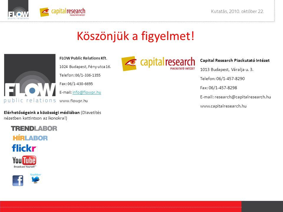 FLOW Public Relations Kft. 1024 Budapest, Fény utca 16. Telefon: 06/1-336-1355 Fax: 06/1-430-6695 E-mail: info@flowpr.huinfo@flowpr.hu www.flowpr.hu C