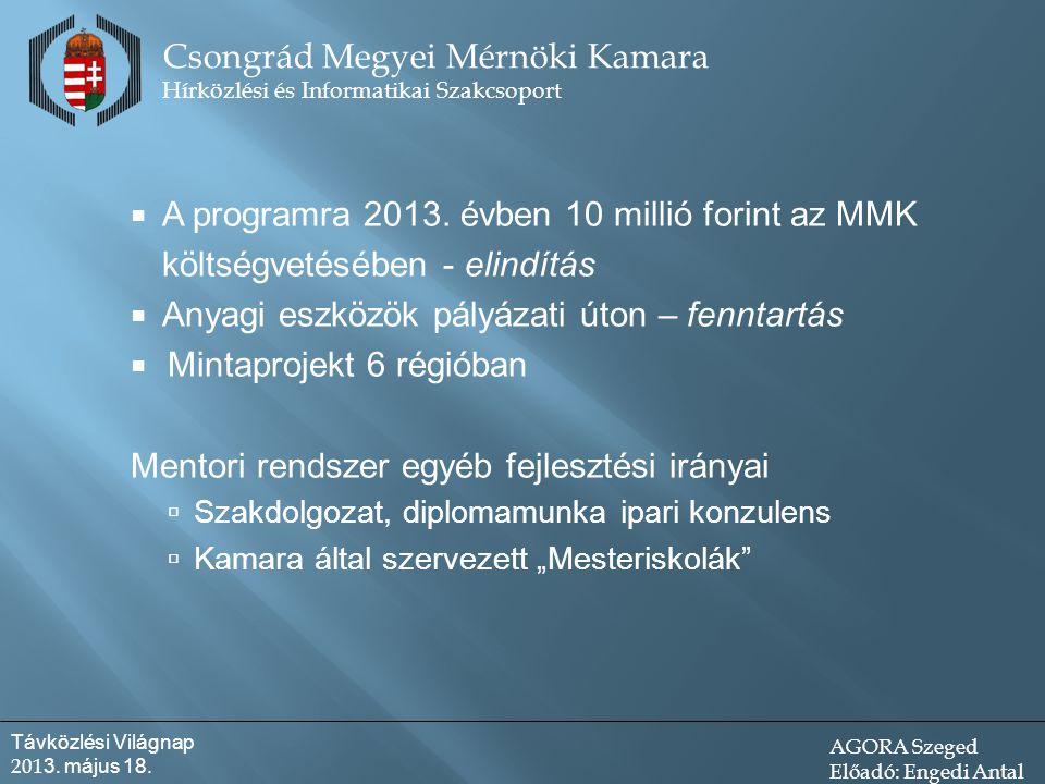  A programra 2013.