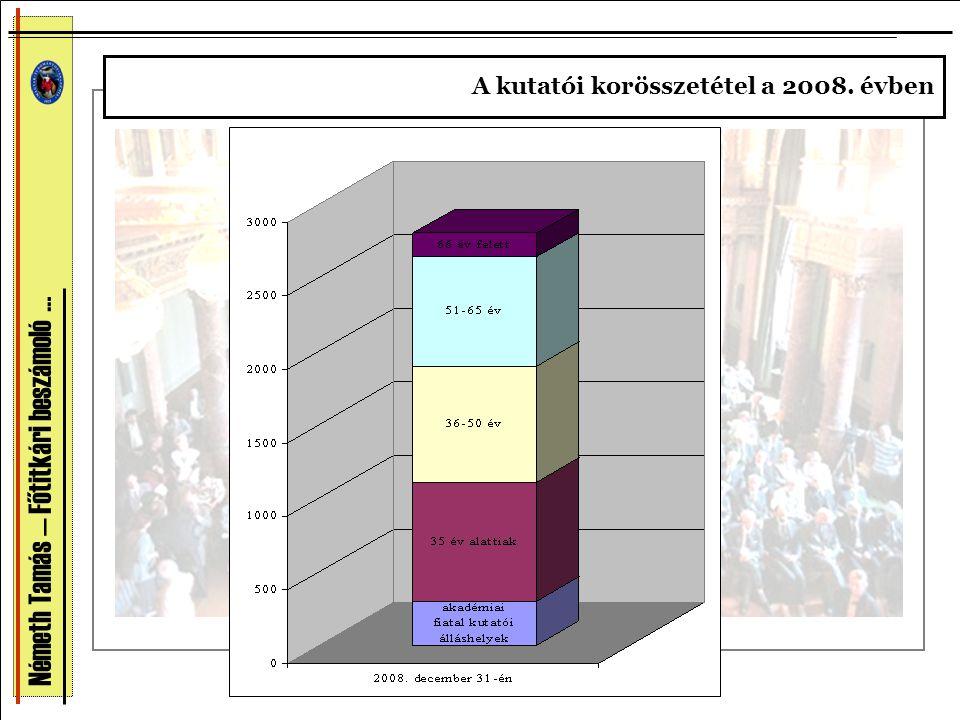 Németh Tamás — Főtitkári beszámoló … A kutatói korösszetétel a 2008. évben