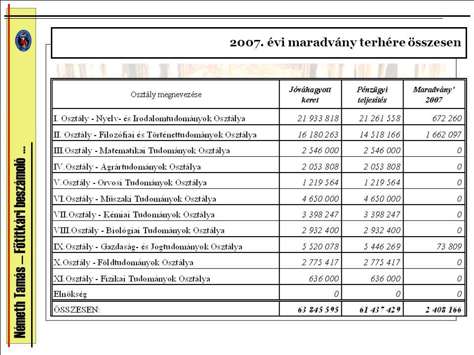 Németh Tamás — Főtitkári beszámoló … 2007. évi maradvány terhére összesen