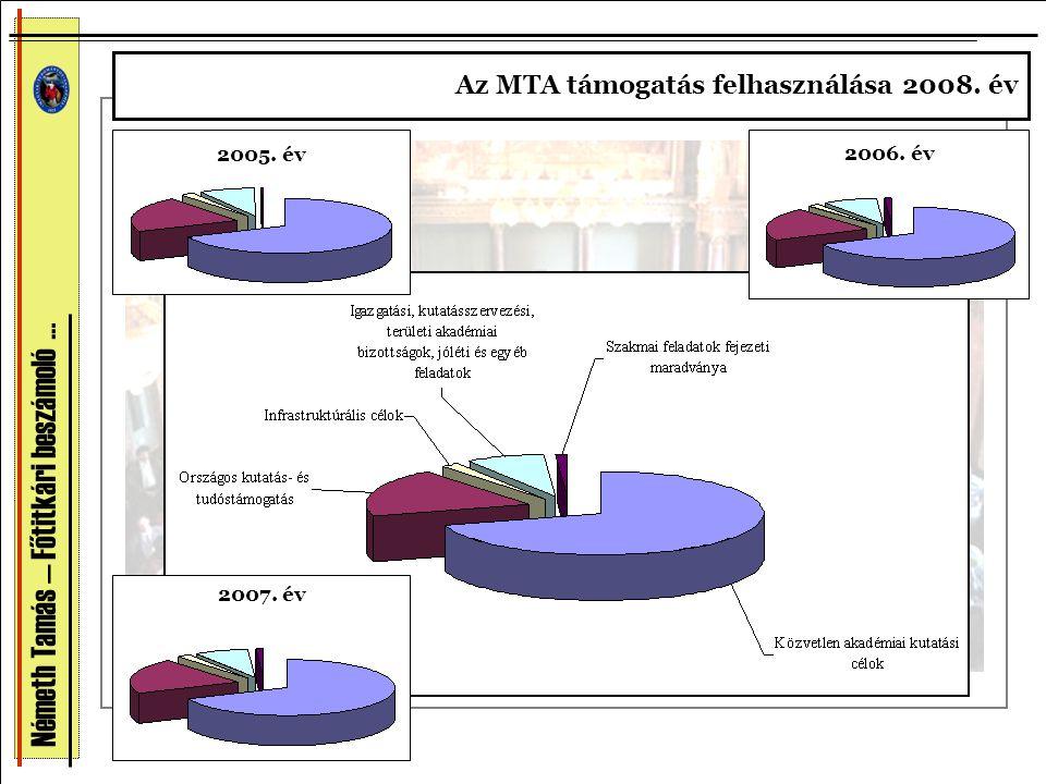 Az MTA támogatás felhasználása 2008. év 2005. év 2006. év 2007. év