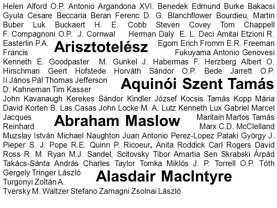 Helen Alford O.P. Antonio Argandona XVI. Benedek Edmund Burke Bakacsi Gyula Cesare Beccaria Beran Ferenc D. G. Blanchflower Bourdieu, Martin Buber Luk