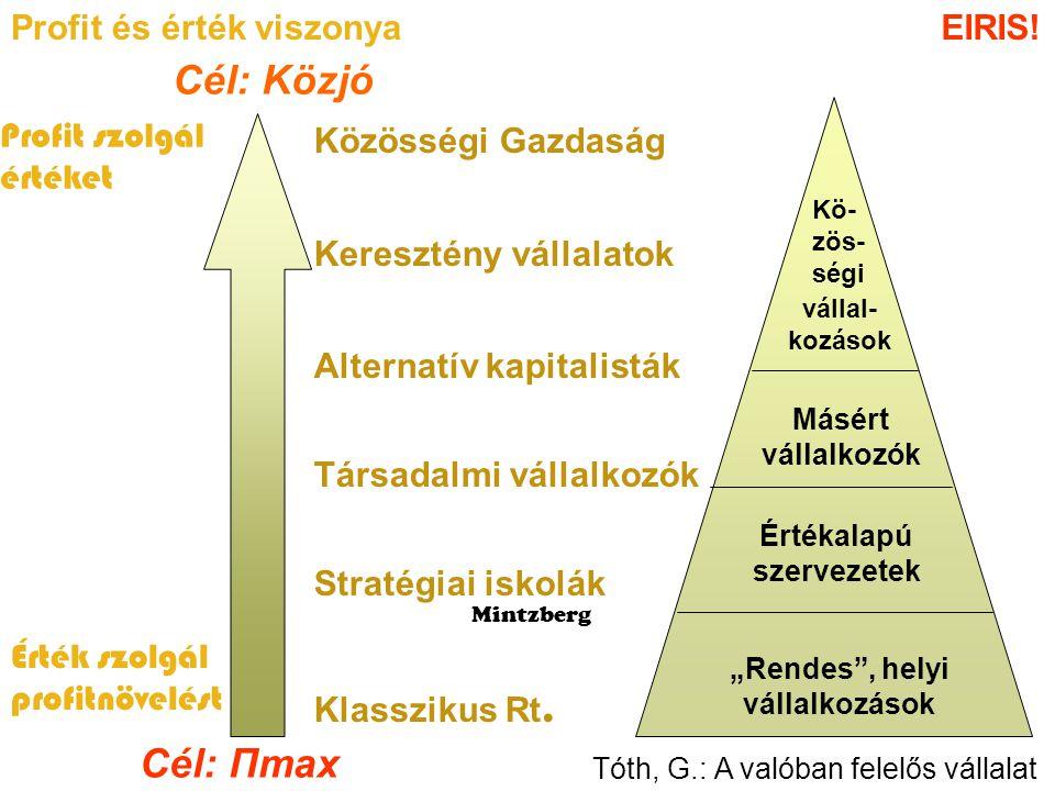 """""""Rendes"""", helyi vállalkozások Értékalapú szervezetek Másért vállalkozók Kö- zös- ségi vállal- kozások Tóth, G.: A valóban felelős vállalat Profit és é"""