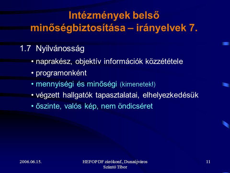 2006.06.15.HEFOP DF zárókonf., Dunaújváros Szántó Tibor 11 1.7 Nyilvánosság • naprakész, objektív információk közzététele • programonként • mennyiségi és minőségi (kimenetek!) • végzett hallgatók tapasztalatai, elhelyezkedésük • őszinte, valós kép, nem öndicséret Intézmények belső minőségbiztosítása – irányelvek 7.