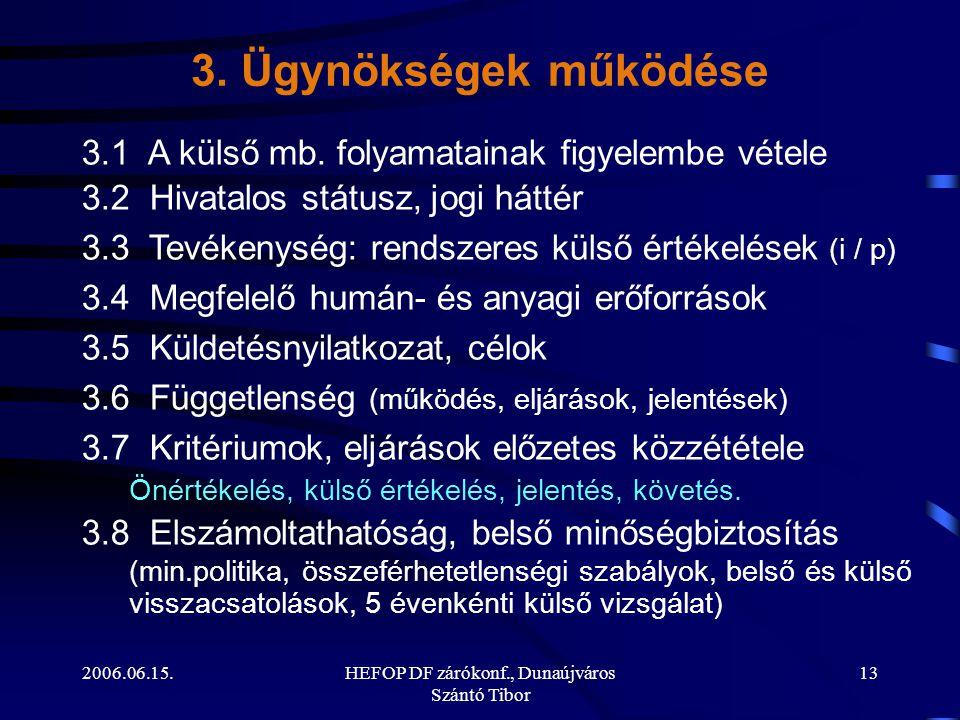 2006.06.15.HEFOP DF zárókonf., Dunaújváros Szántó Tibor 13 3.1 A külső mb. folyamatainak figyelembe vétele 3.2 Hivatalos státusz, jogi háttér 3.3 Tevé