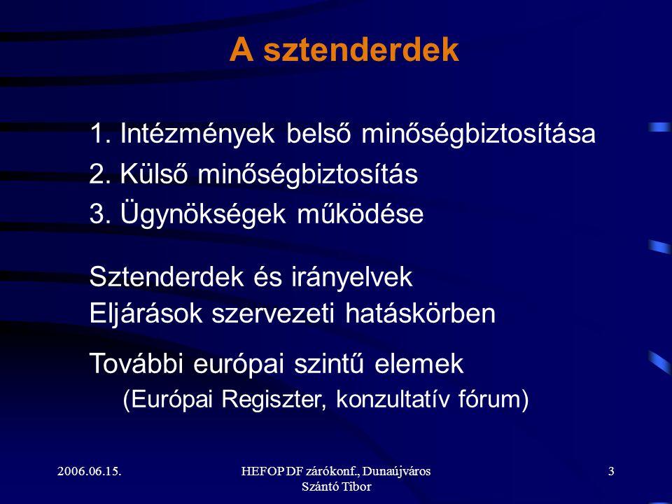2006.06.15.HEFOP DF zárókonf., Dunaújváros Szántó Tibor 3 A sztenderdek 1.