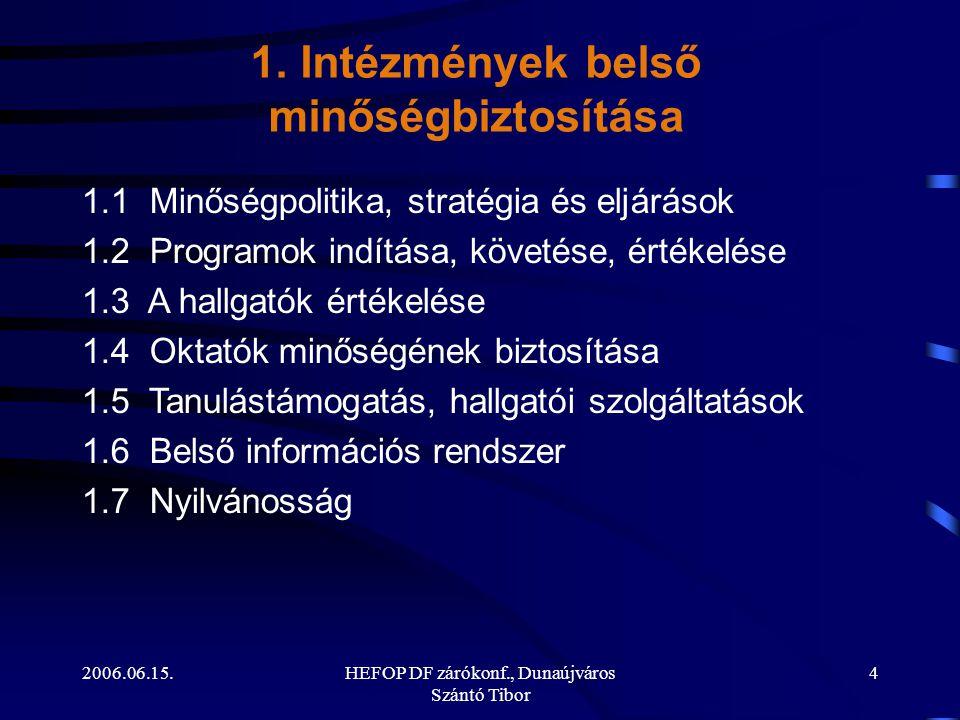 2006.06.15.HEFOP DF zárókonf., Dunaújváros Szántó Tibor 4 1.1 Minőségpolitika, stratégia és eljárások 1.2 Programok indítása, követése, értékelése 1.3 A hallgatók értékelése 1.4 Oktatók minőségének biztosítása 1.5 Tanulástámogatás, hallgatói szolgáltatások 1.6 Belső információs rendszer 1.7 Nyilvánosság 1.
