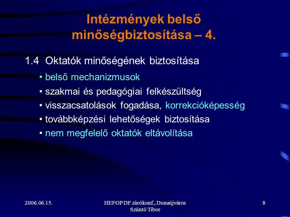2006.06.15.HEFOP DF zárókonf., Dunaújváros Szántó Tibor 8 1.4 Oktatók minőségének biztosítása • belső mechanizmusok • szakmai és pedagógiai felkészültség • visszacsatolások fogadása, korrekcióképesség • továbbképzési lehetőségek biztosítása • nem megfelelő oktatók eltávolítása Intézmények belső minőségbiztosítása – 4.