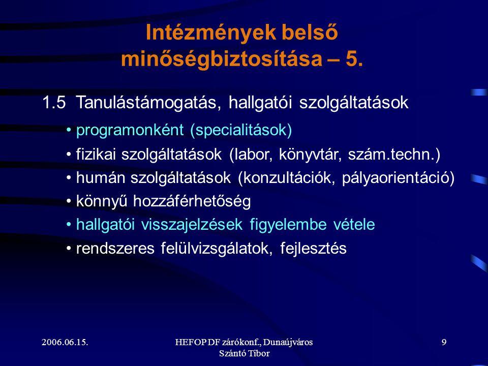 2006.06.15.HEFOP DF zárókonf., Dunaújváros Szántó Tibor 10 1.6 Belső információs rendszer • szisztematikus, elemzés, felhasználás • hallgatók előrehaladása, teljesítménye • hallgatók munkaerőpiaci alkalmazhatósága • hallgatói elégedettség • oktatók eredményessége • források, költségek • intézményi (program) teljesítménymutatók • hazai és nemzetközi összehasonlítások Intézmények belső minőségbiztosítása – 6.