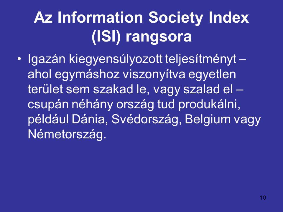 10 Az Information Society Index (ISI) rangsora •Igazán kiegyensúlyozott teljesítményt – ahol egymáshoz viszonyítva egyetlen terület sem szakad le, vag