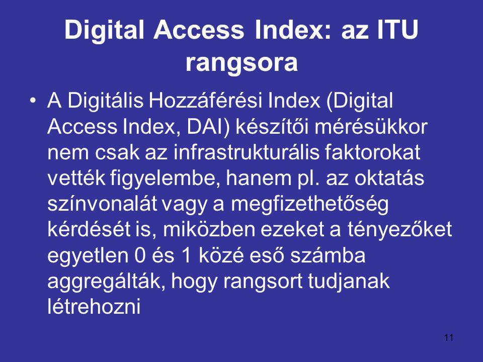 11 Digital Access Index: az ITU rangsora •A Digitális Hozzáférési Index (Digital Access Index, DAI) készítői mérésükkor nem csak az infrastrukturális faktorokat vették figyelembe, hanem pl.