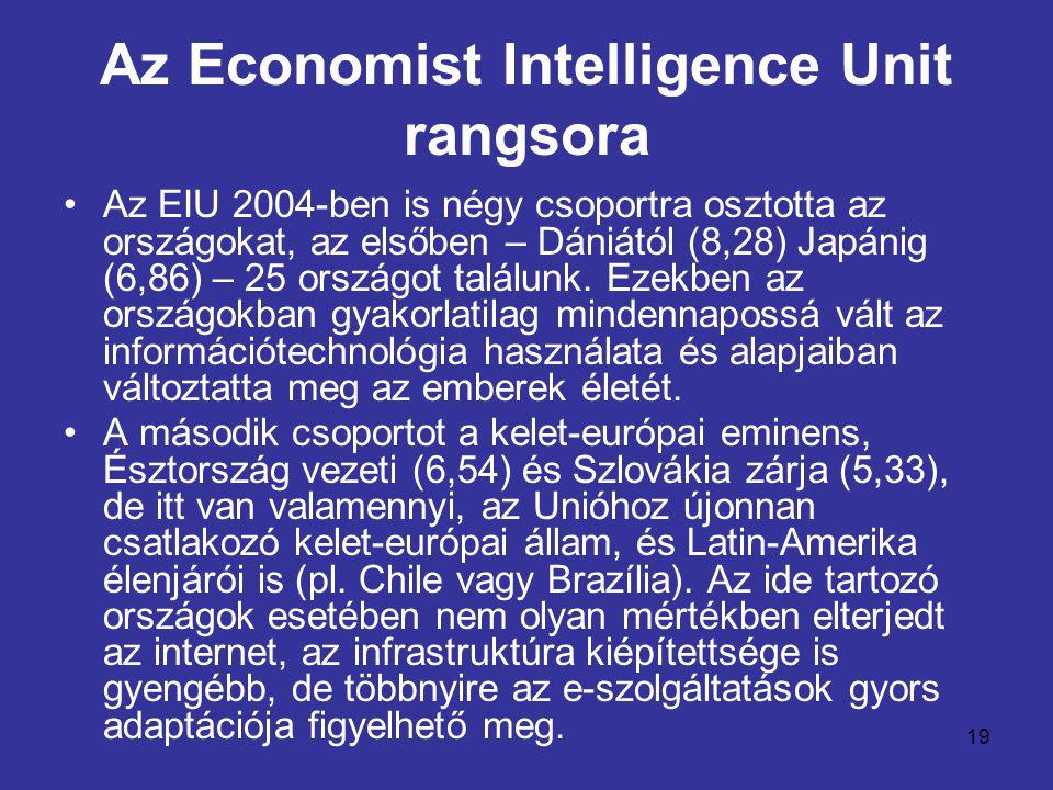 19 Az Economist Intelligence Unit rangsora •Az EIU 2004-ben is négy csoportra osztotta az országokat, az elsőben – Dániától (8,28) Japánig (6,86) – 25 országot találunk.