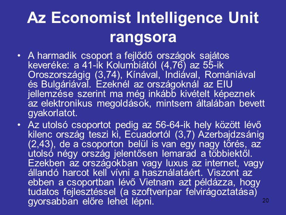 20 Az Economist Intelligence Unit rangsora •A harmadik csoport a fejlődő országok sajátos keveréke: a 41-ik Kolumbiától (4,76) az 55-ik Oroszországig (3,74), Kínával, Indiával, Romániával és Bulgáriával.