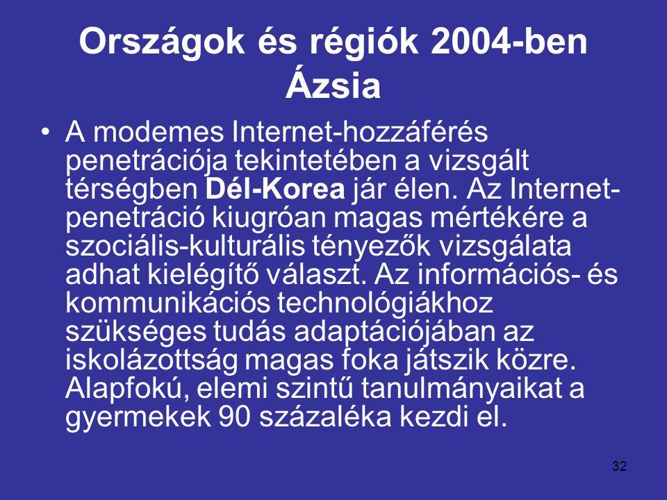 32 Országok és régiók 2004-ben Ázsia •A modemes Internet-hozzáférés penetrációja tekintetében a vizsgált térségben Dél-Korea jár élen.