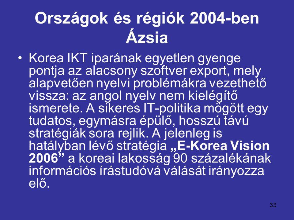 33 Országok és régiók 2004-ben Ázsia •Korea IKT iparának egyetlen gyenge pontja az alacsony szoftver export, mely alapvetően nyelvi problémákra vezethető vissza: az angol nyelv nem kielégítő ismerete.