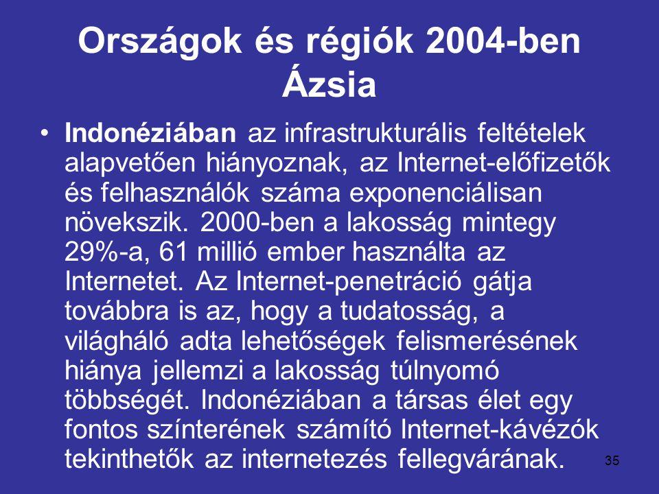 35 Országok és régiók 2004-ben Ázsia •Indonéziában az infrastrukturális feltételek alapvetően hiányoznak, az Internet-előfizetők és felhasználók száma