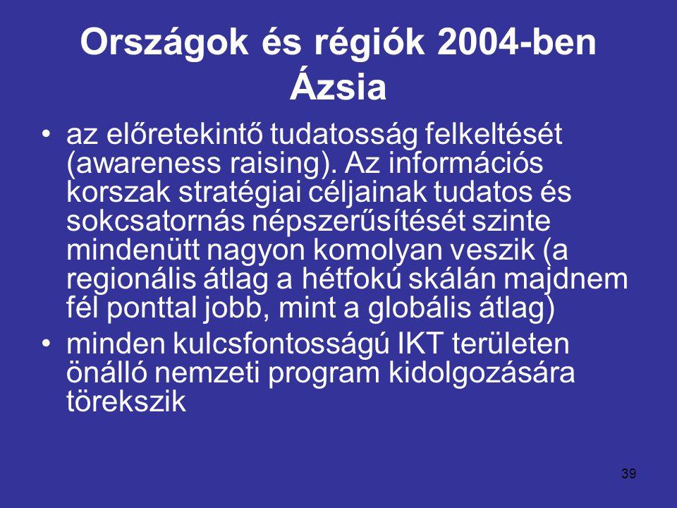 39 Országok és régiók 2004-ben Ázsia •az előretekintő tudatosság felkeltését (awareness raising). Az információs korszak stratégiai céljainak tudatos