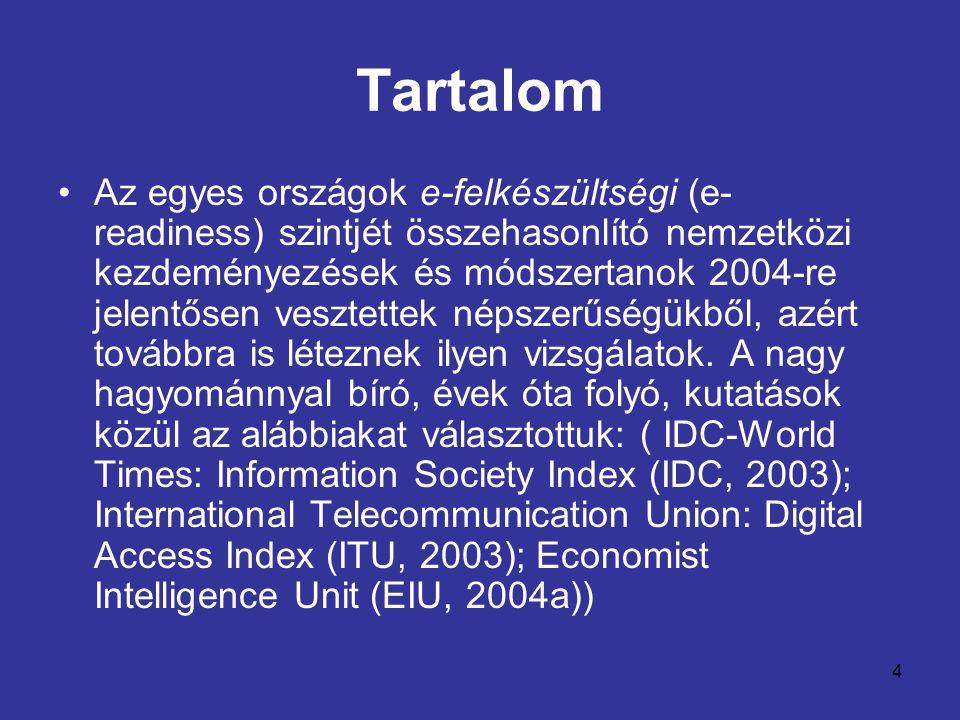 4 Tartalom •Az egyes országok e-felkészültségi (e- readiness) szintjét összehasonlító nemzetközi kezdeményezések és módszertanok 2004-re jelentősen ve