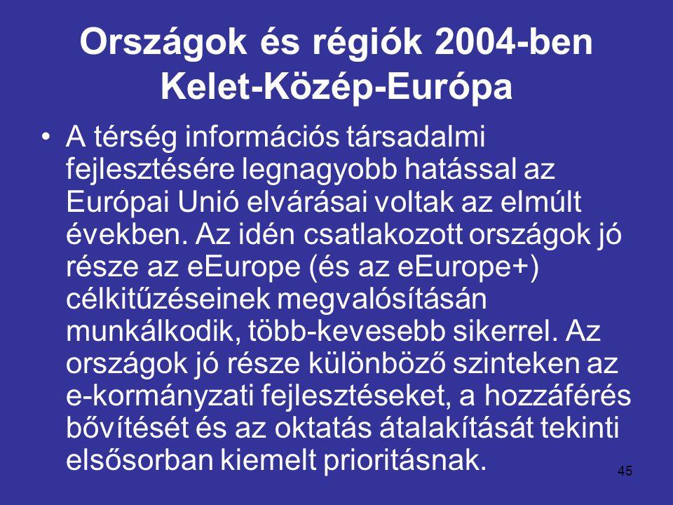 45 Országok és régiók 2004-ben Kelet-Közép-Európa •A térség információs társadalmi fejlesztésére legnagyobb hatással az Európai Unió elvárásai voltak