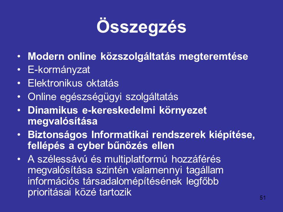 51 Összegzés •Modern online közszolgáltatás megteremtése •E-kormányzat •Elektronikus oktatás •Online egészségügyi szolgáltatás •Dinamikus e-kereskedel