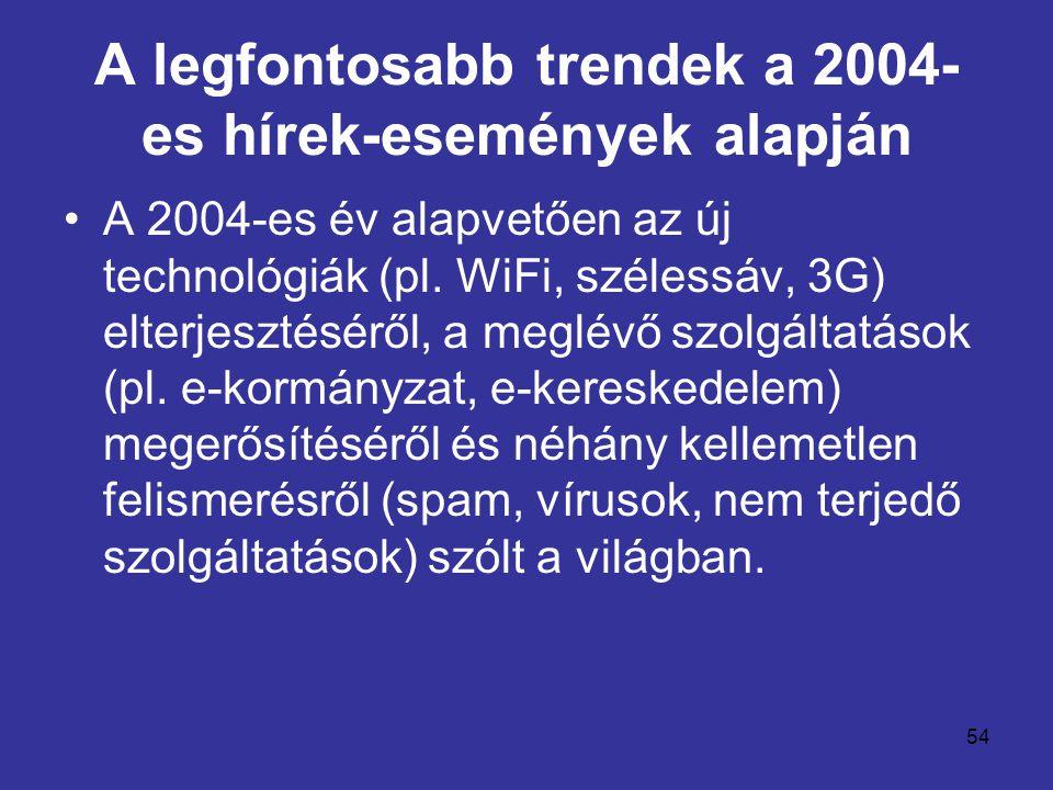 54 A legfontosabb trendek a 2004- es hírek-események alapján •A 2004-es év alapvetően az új technológiák (pl. WiFi, szélessáv, 3G) elterjesztéséről, a