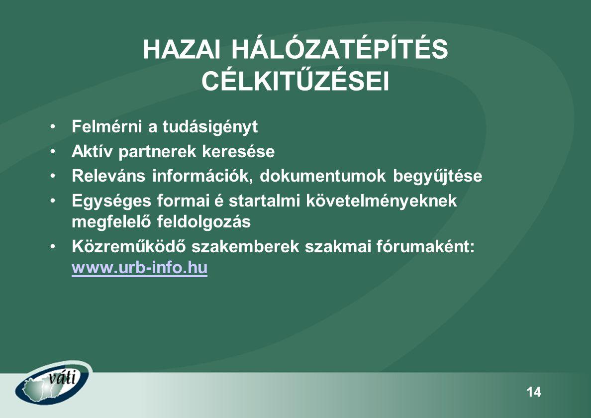 14 HAZAI HÁLÓZATÉPÍTÉS CÉLKITŰZÉSEI •Felmérni a tudásigényt •Aktív partnerek keresése •Releváns információk, dokumentumok begyűjtése •Egységes formai