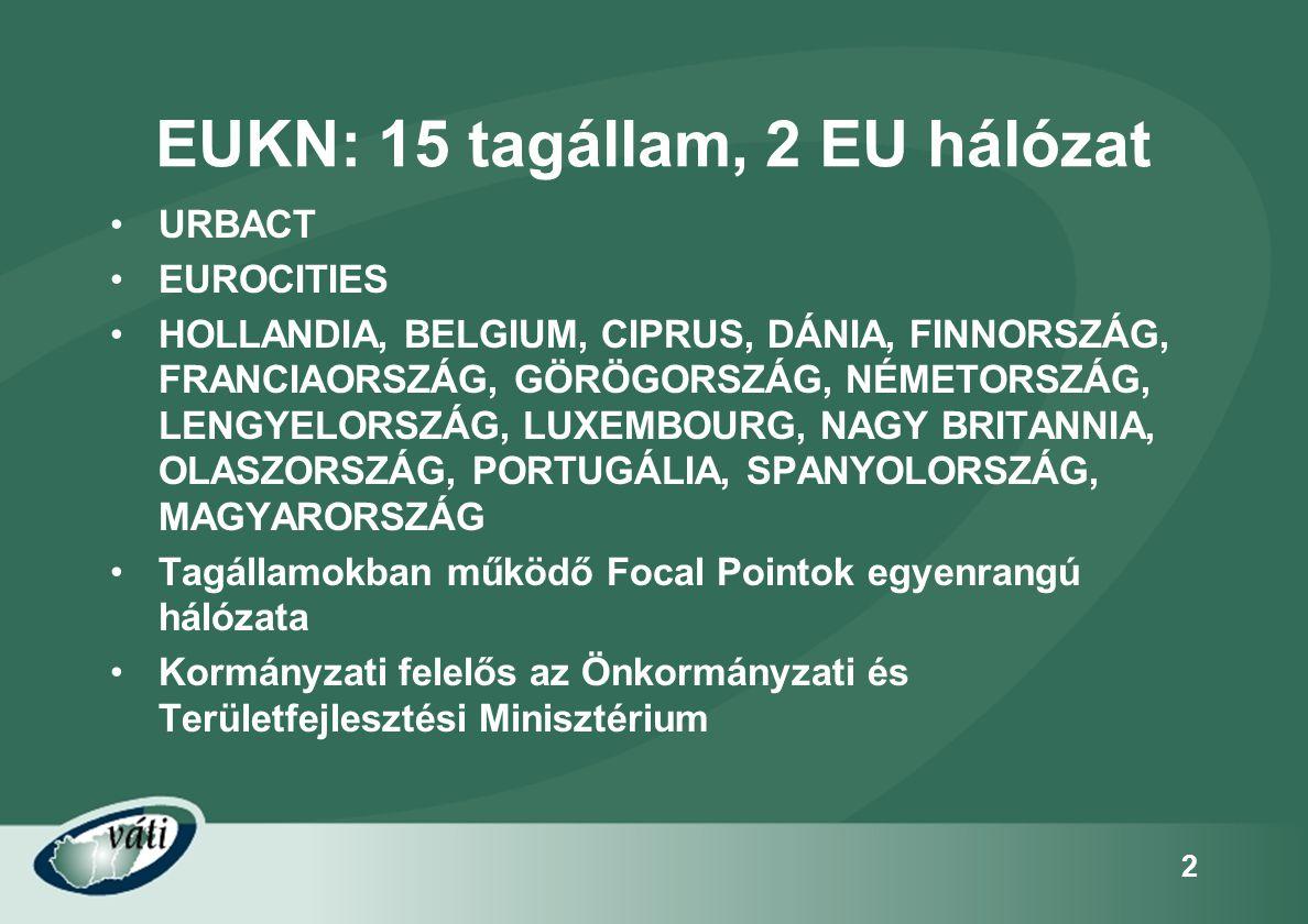 2 EUKN: 15 tagállam, 2 EU hálózat •URBACT •EUROCITIES •HOLLANDIA, BELGIUM, CIPRUS, DÁNIA, FINNORSZÁG, FRANCIAORSZÁG, GÖRÖGORSZÁG, NÉMETORSZÁG, LENGYEL