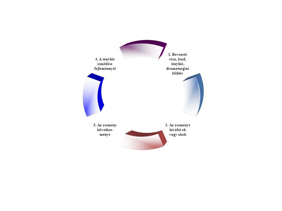 4.A tényhír ismétlése fejleménnyel 3. Az esemény következ- ménye 2.