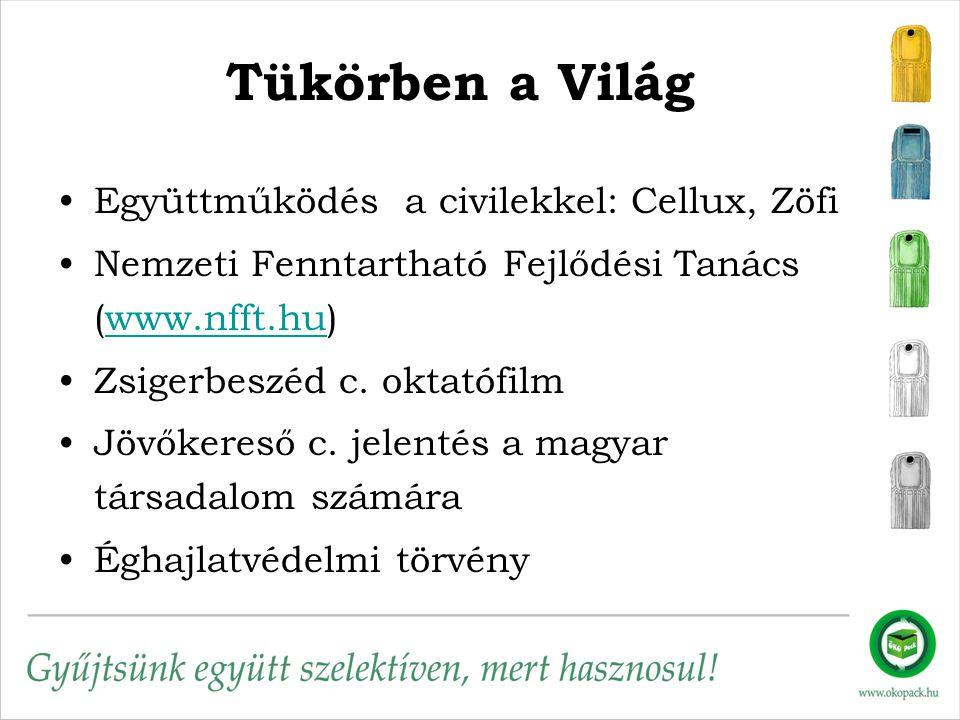 Tükörben a Világ •Együttműködés a civilekkel: Cellux, Zöfi •Nemzeti Fenntartható Fejlődési Tanács (www.nfft.hu)www.nfft.hu •Zsigerbeszéd c. oktatófilm